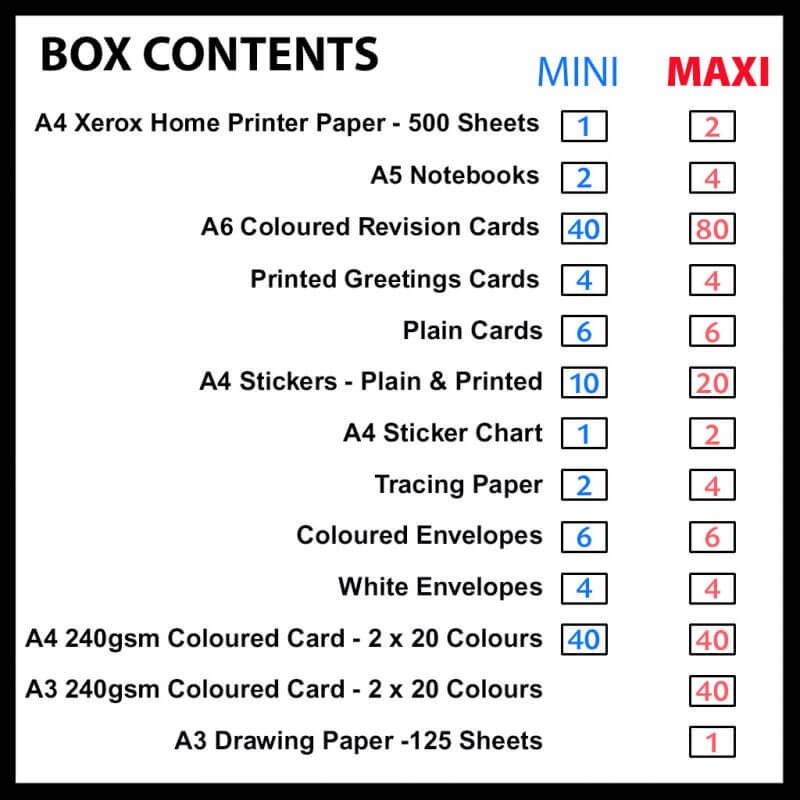 contents4 800x800 - The Calco Paper Box - Mini and Maxi